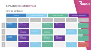 Plano de marketing - consultoria de marketing digital