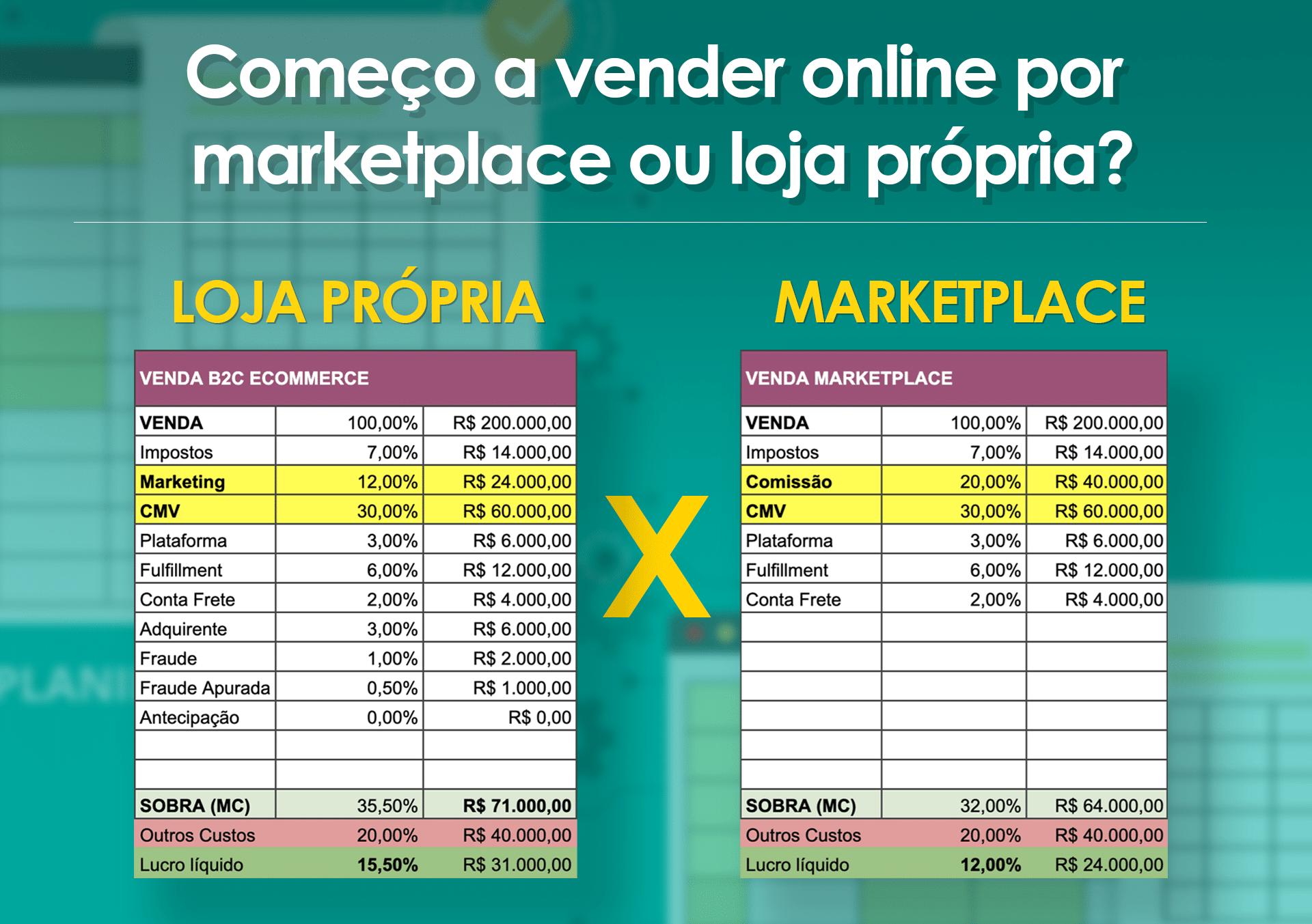 Começar a vender online no marketplace ou em loja própria?